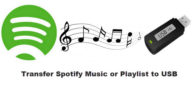 copy spotify music to usb