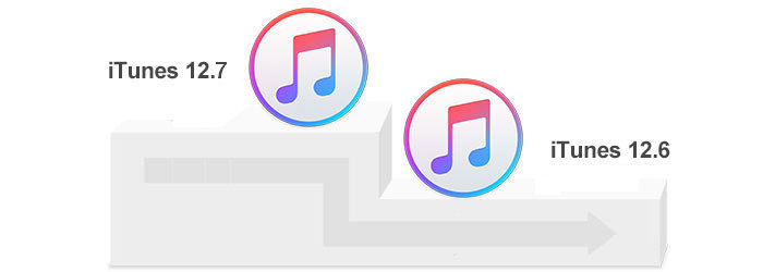 Downgrade iTunes 12.6.1 auf 12.6